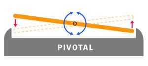 Pivotal Vibration