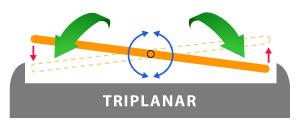 Triplanar Vibration